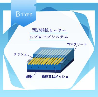 固定抵抗ヒーターe-プローブシステム